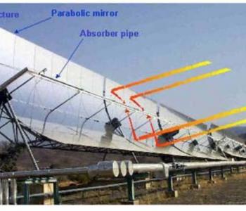 parabolic-trough